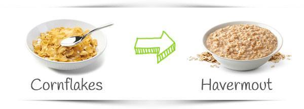 cornflakes-vervangen-voor-havermout