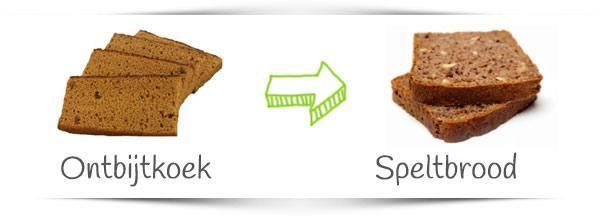 ontbijtkoek-vervangen-voor-speltbrood