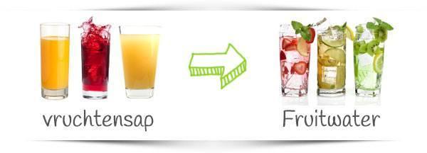 vruchtensap-vervangen-voor-fruitwater