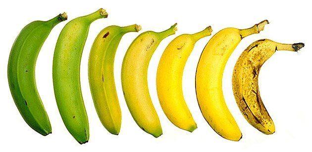 bananen rijpheid