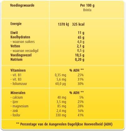 brinta classic voedingswaarde